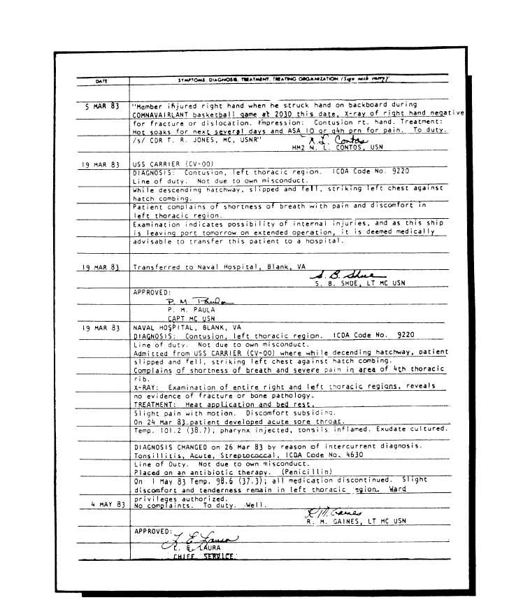 standard form 600  Figure 6-6A.Standard Form 6, Chronological Record Of Care ...