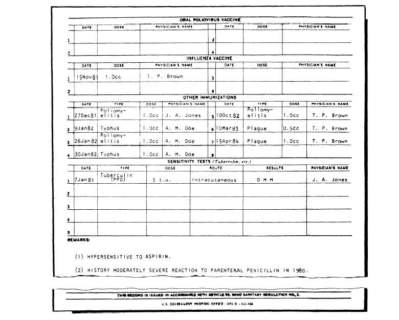 Figure 10-7A.Standard Form 601, Immunization Record (Back).