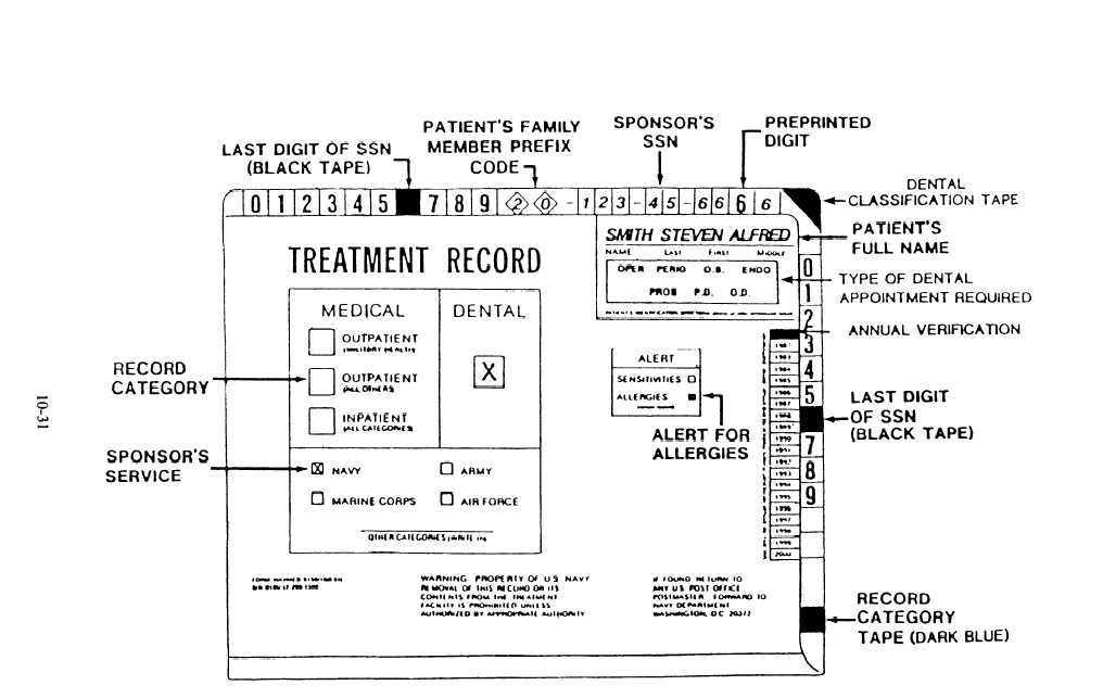 Figure 10-13.Form NAVMED 6150/16, Health Record Jacket, Dental.