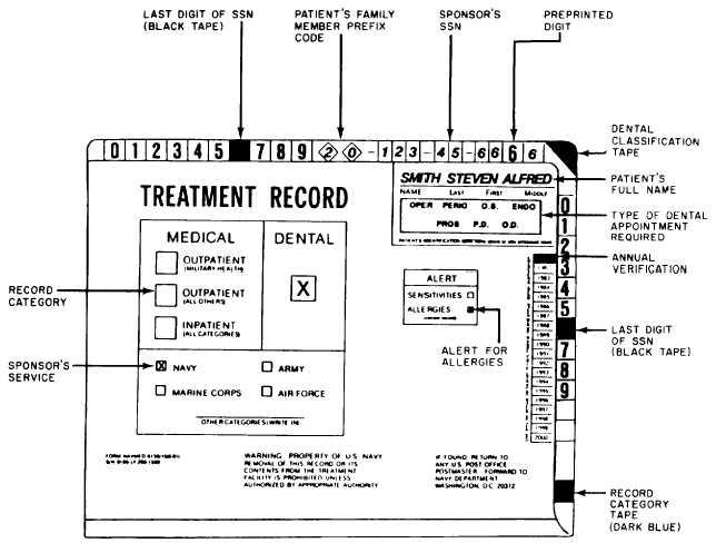MILITARY HEALTH (DENTAL) TREATMENT RECORD