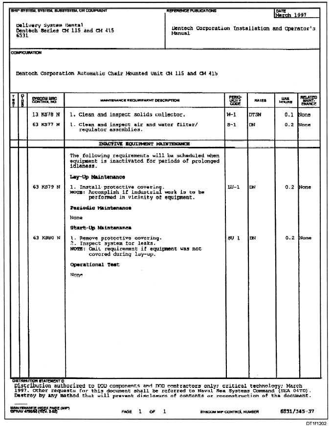 Figure 12-2.Maintenance Index Page (MIP), Dental Delivery System ...