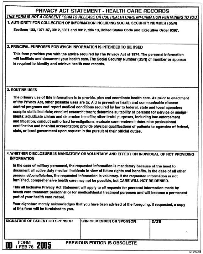Figure 2-8.Dd 2005, Privacy Act Statement