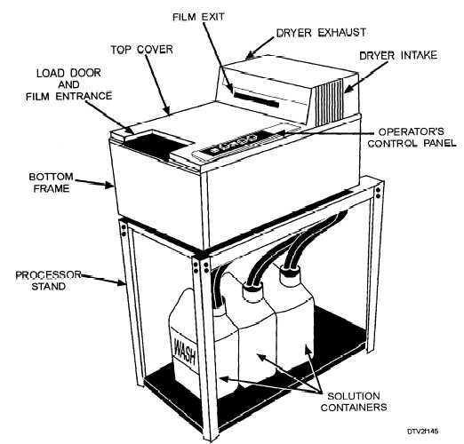 film processor diagram