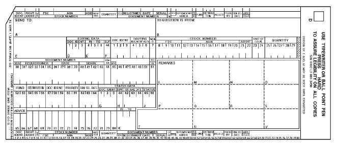 NAVSUP FORM 1250-1 PDF DOWNLOAD